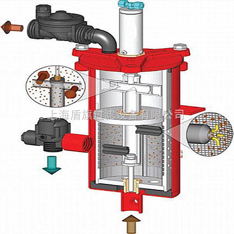 全程自清洗水过滤器_化工机械设备