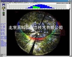 WinSCANOPY植物冠層分析系統