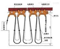 YB YBF YBZ橡套扁平电缆生产厂家