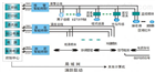 XDDL隧道电缆在线监控系统