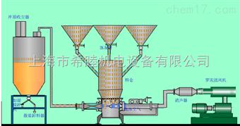 粉体输送设备厂家