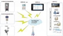 化工业VOC在线监测