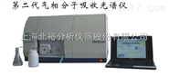 气相分子吸收光谱仪GMA3212