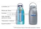 进口液氮生物样本转移罐CXR100