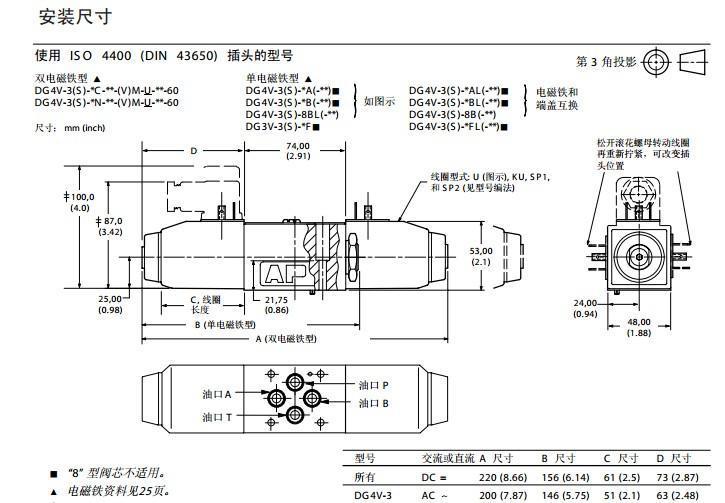 VICKERS威格士换向阀电磁铁上的防水手动操作器 DG4V-3(S )-****(L )-H-(V)M-**-**-60 应用 需要手指操作的一般用途(不使用小工具无法操作标准手 动操作器)。 电磁铁上的闩锁型手动操作器 DG4V-3-****(L )-Y-(V)M-**-**-60 DG4V-3S -****(L )-Y-(V)M-**-**-60, 仅直流线圈型 应用 不锈钢的杠杆/闩锁机构和防水密封件使这种部件对于需要在电气失效时 进行阀的紧急选择的车辆和露天应用场合非常理想。 注: &ldquo