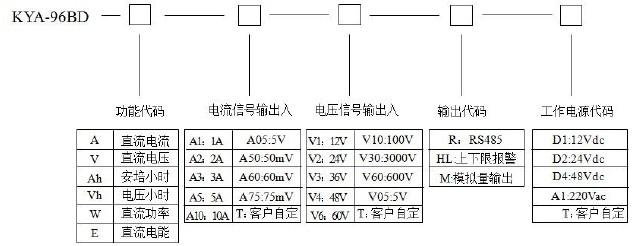 科元直流电流表 _供应信息