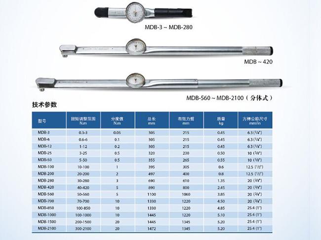 南京预置式扭力扳手-江苏衡峰衡器有限公司