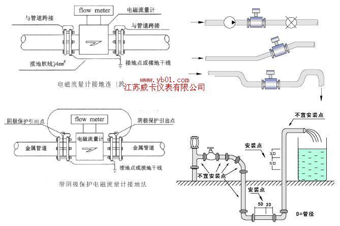 电路 电路图 电子 设计 素材 原理图 669_445