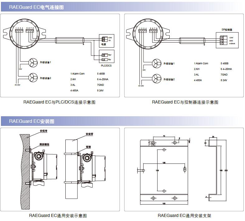 RAEGuard EC气体检测仪