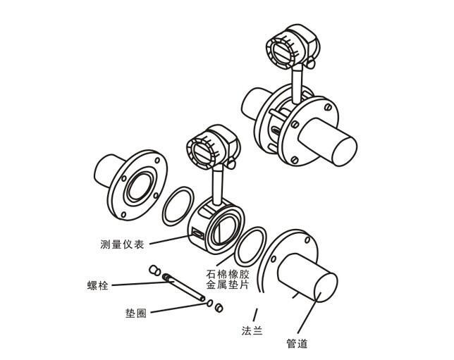 空气流量计-江苏威卡仪表有限公司