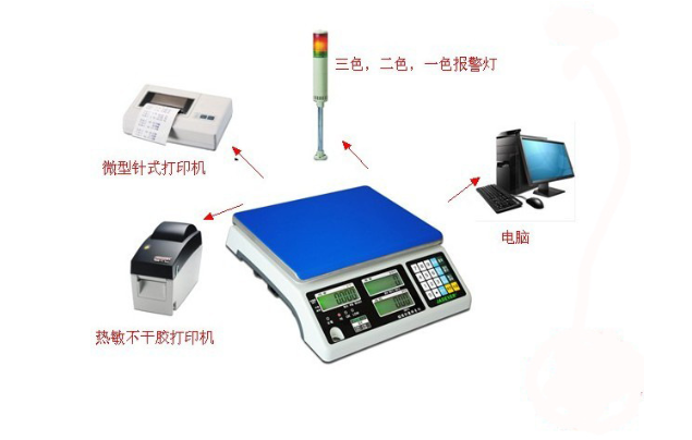 30公斤带报警功能的电子桌秤厂家 产品特点: 外型美观,结构坚固,工艺