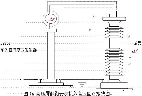 lyzgs超大液晶直流高压发生器为电力试验做出巨大的贡献