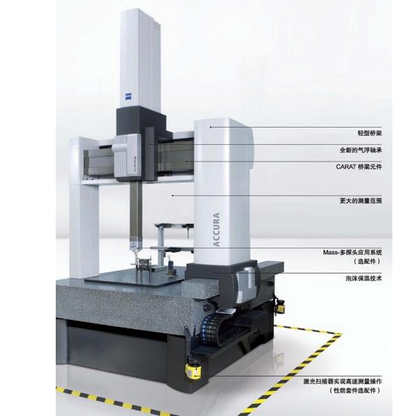 产品展示  思瑞测量技术(深圳)有限公司