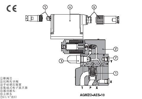atos阿托斯比例溢流阀  溢流阀是一种液压压力控制阀.图片