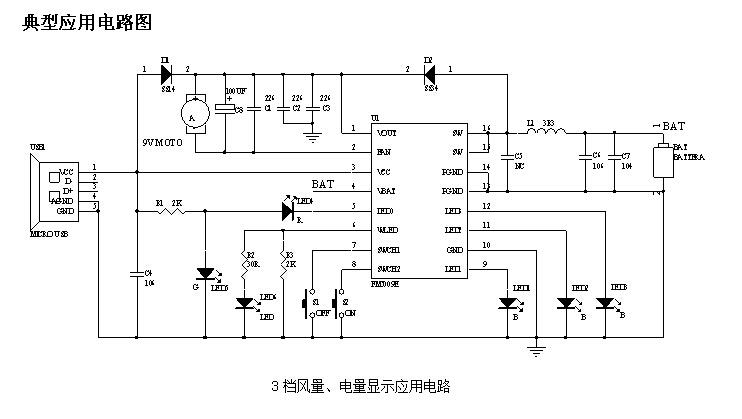 FM5009E FM5007E FM5006超低成本移动小风扇IC FM5009E是一款集成了锂电池充电管理,锂电池保护,DC-DC升压限流,手电筒照明,电量指示以及3档风量可调风扇驱动功能于一体的电源管理IC;专用于采用锂电池供电的便携式风扇。  FM5009E集成了包括涓流充电,恒流充电和恒压充电全过程的充电方式,带充电指示及满电指示灯;支持风扇驱动功能,内置3档可调节风量控制,支持3段风量LED指示;当电池电压小于2.