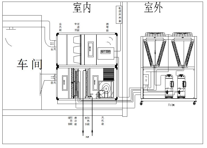 商场电盘电路图