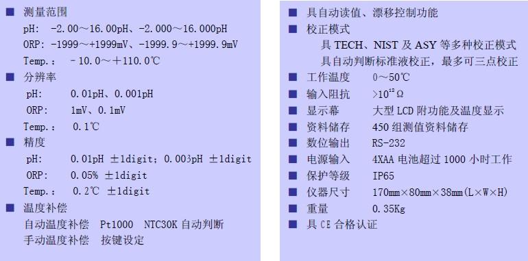 TS-110测量范围