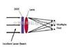 FS系列光束分束器