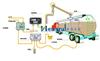 HR/SCP-SA静电接地控制器价格(有防爆证 标配24V)