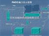 专业第三方检测高效过滤器检漏PAO检测服务
